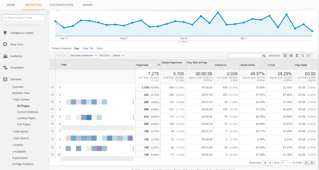 site-content-google-analytics