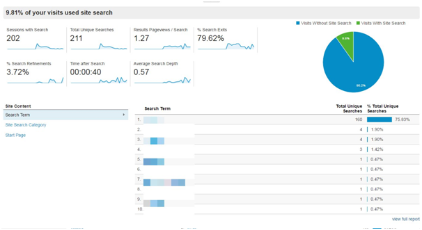 google-analytics-site-search